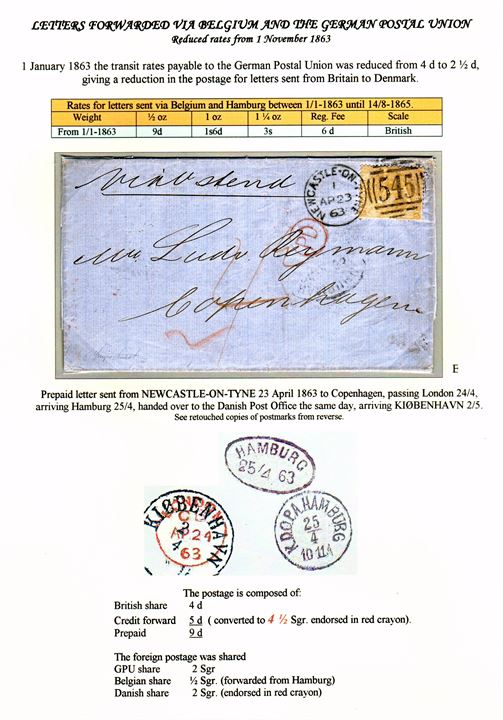 "9d Victoria plate 2 single on letter tied by duplex cds. Newcastle-on-Tyne/""545"" on 23.4.1863 endorsed ""via Ostende"" via Hamburg to Copenhagen, Denmark. Reduced rate from 1.1.1863 to 14.8.1865. Cert. Sergio Sismondo. Mounted on exhibition page – ex. Mark Lorentzen."